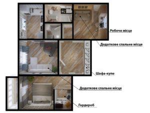 План квартири з меблями